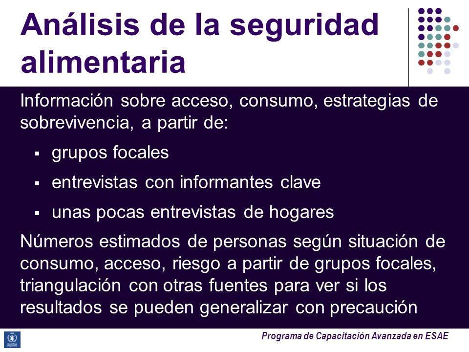 Programa de Capacitación Avanzada en ESAE Análisis de la seguridad alimentaria Información sobre acceso, consumo, estrategias de sobrevivencia, a part
