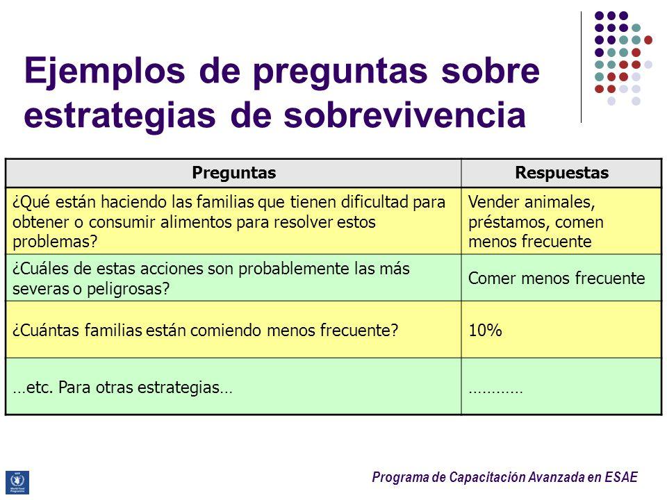 Programa de Capacitación Avanzada en ESAE Ejemplos de preguntas sobre estrategias de sobrevivencia PreguntasRespuestas ¿Qué están haciendo las familia