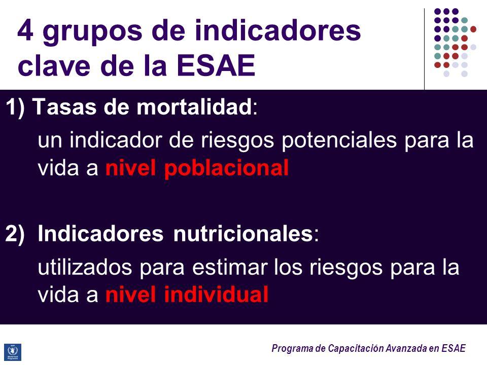 Programa de Capacitación Avanzada en ESAE 4 grupos de indicadores clave de la ESAE 1) Tasas de mortalidad: un indicador de riesgos potenciales para la