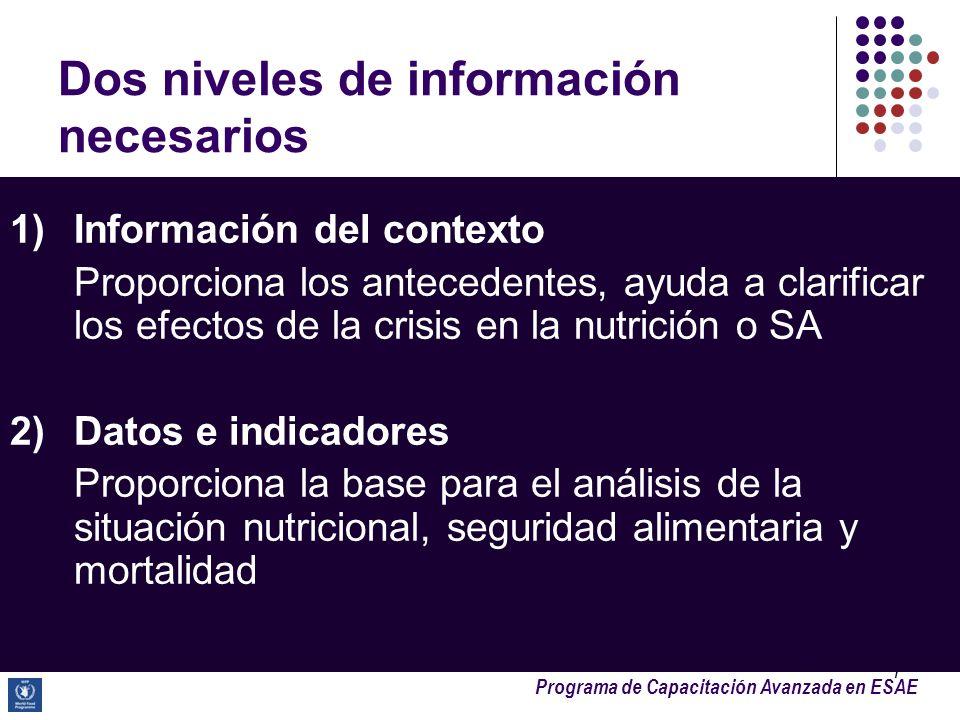 Programa de Capacitación Avanzada en ESAE Los métodos de recolección de información de contexto incluyen: Observación Encuestas de hogares Entrevistas a informantes clave Discusiones en grupos focales Revisión de información secundaria (durante todo el proceso de la evaluación )