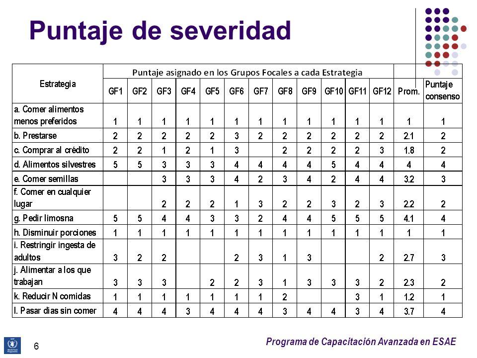 Programa de Capacitación Avanzada en ESAE Puntaje de severidad 6