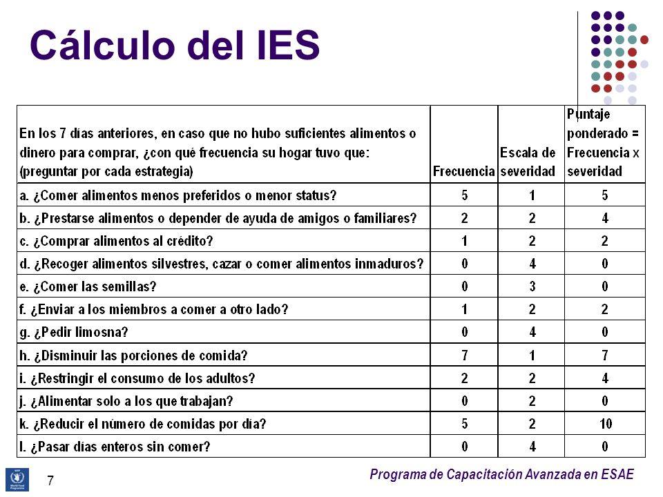 Programa de Capacitación Avanzada en ESAE Cálculo del IES 7
