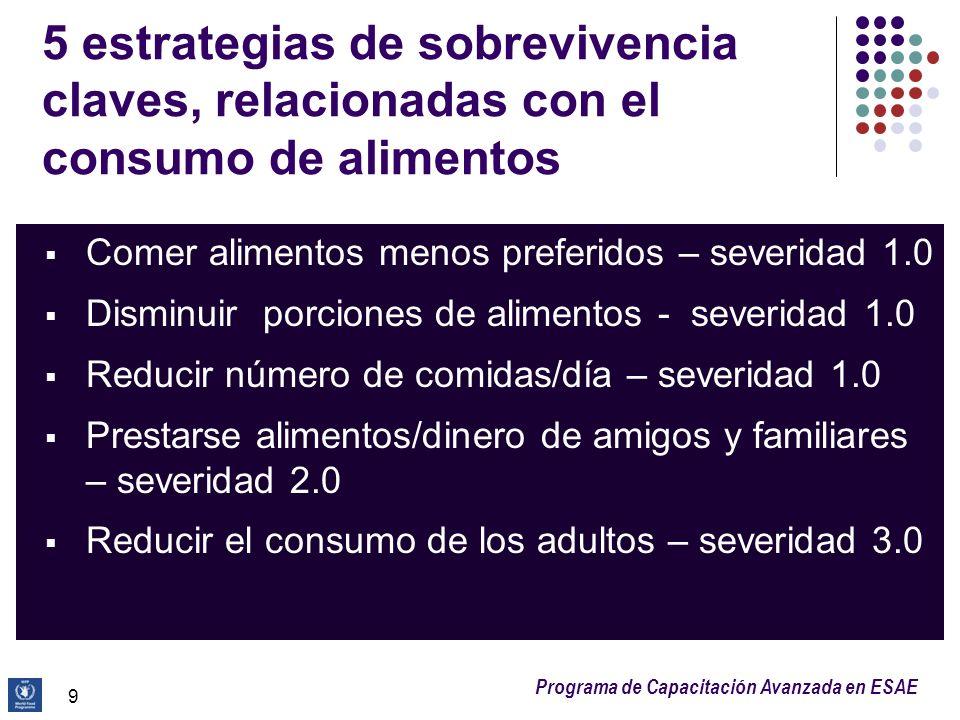 Programa de Capacitación Avanzada en ESAE 5 estrategias de sobrevivencia claves, relacionadas con el consumo de alimentos Comer alimentos menos prefer