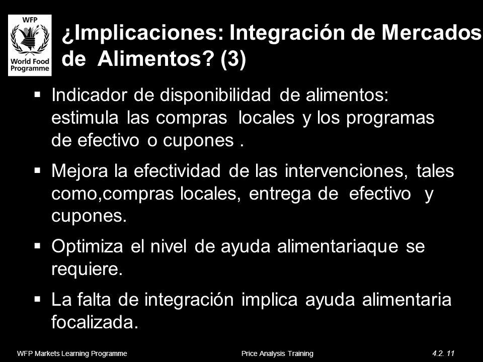 ¿Implicaciones: Integración de Mercados de Alimentos? (3) Indicador de disponibilidad de alimentos: estimula las compras locales y los programas de ef