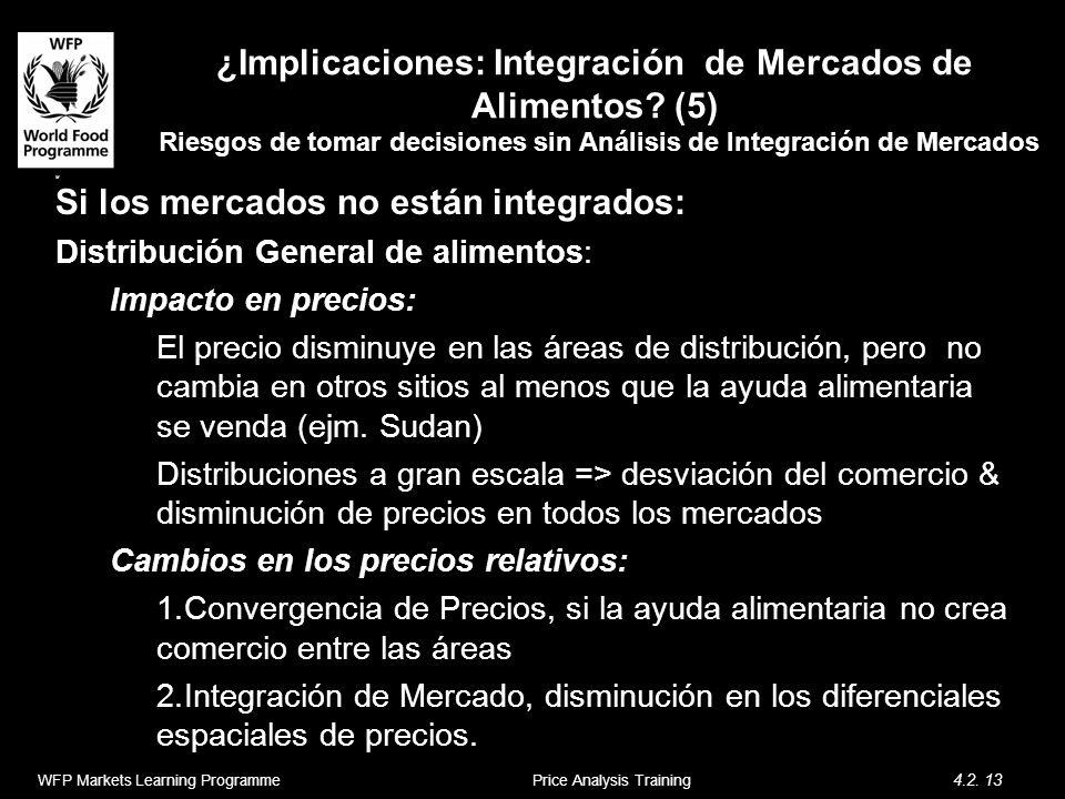 ¿Implicaciones: Integración de Mercados de Alimentos? (5) Riesgos de tomar decisiones sin Análisis de Integración de Mercados M Si los mercados no est
