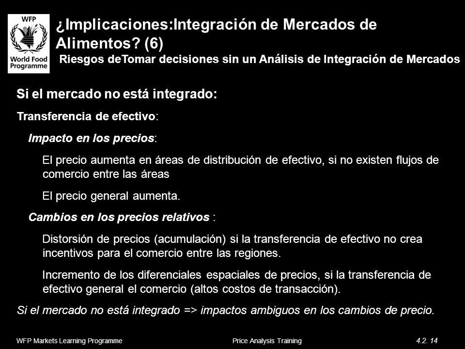 ¿Implicaciones:Integración de Mercados de Alimentos? (6) Riesgos deTomar decisiones sin un Análisis de Integración de Mercados Si el mercado no está i