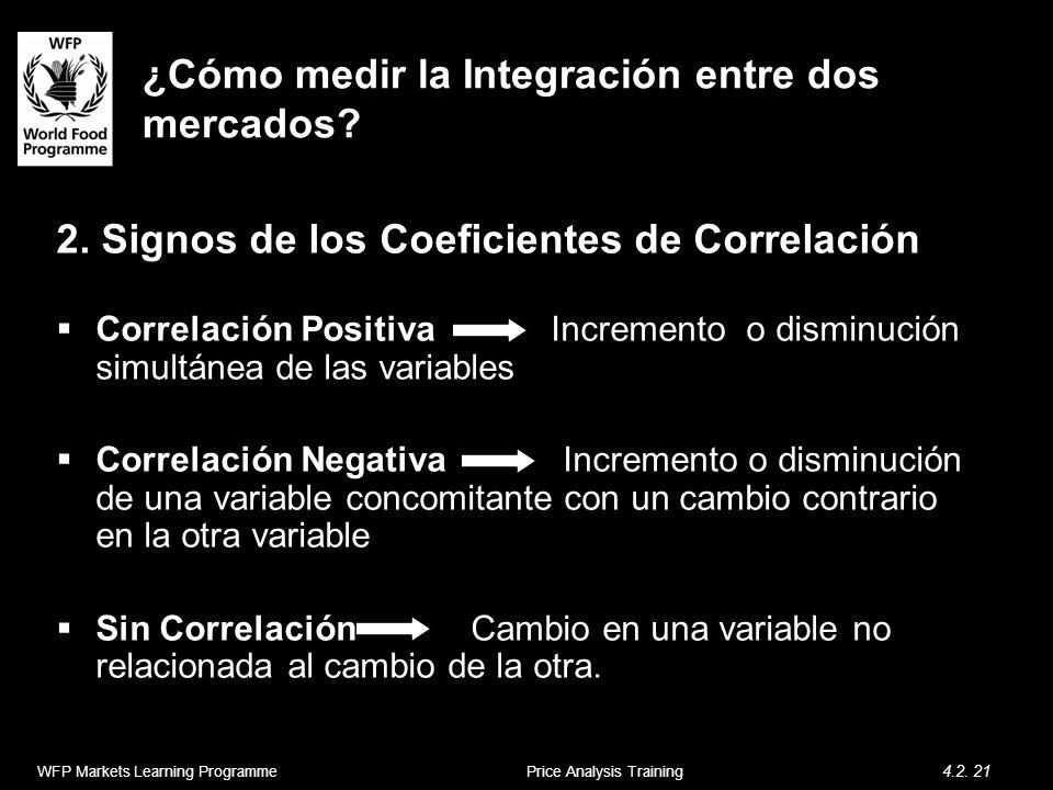 ¿Cómo medir la Integración entre dos mercados? 2. Signos de los Coeficientes de Correlación Correlación Positiva Incremento o disminución simultánea d