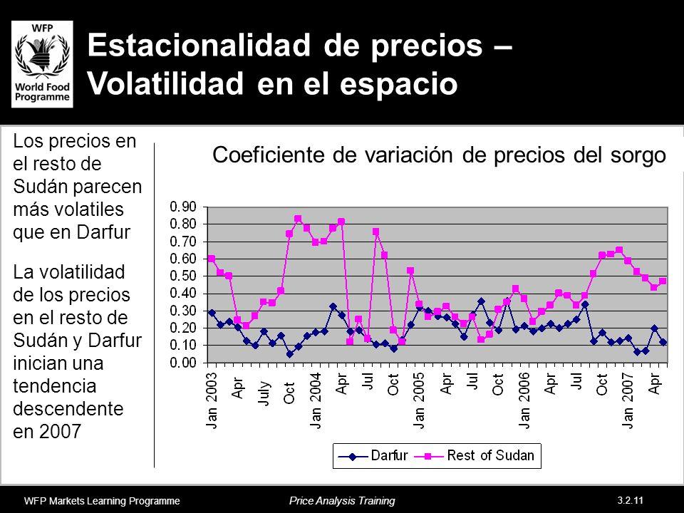 Estacionalidad de precios – Volatilidad en el espacio Los precios en el resto de Sudán parecen más volatiles que en Darfur La volatilidad de los preci