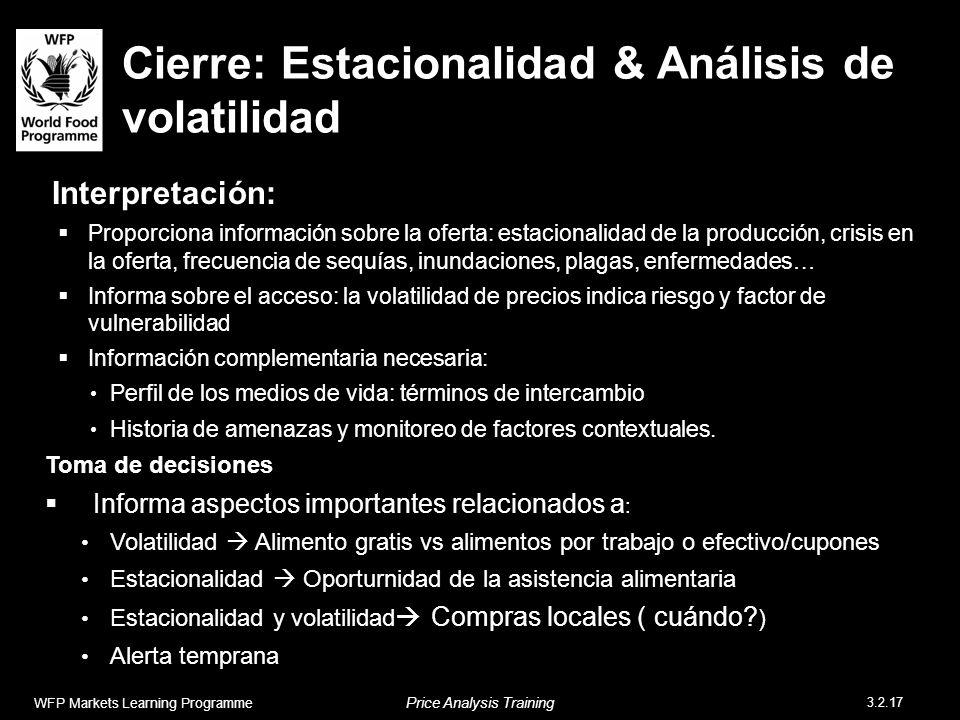 Cierre: Estacionalidad & Análisis de volatilidad Interpretación: Proporciona información sobre la oferta: estacionalidad de la producción, crisis en l