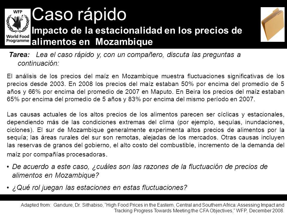 Caso rápido Impacto de la estacionalidad en los precios de alimentos en Mozambique WFP Markets Learning Programme Price Analysis Training 2.3.4 Tarea: