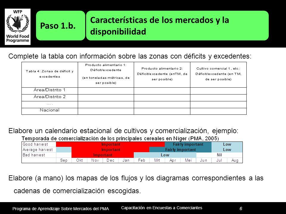 Programa de Aprendizaje Sobre Mercados del PMA 6 Capacitación en Encuestas a Comerciantes Paso 1.b.