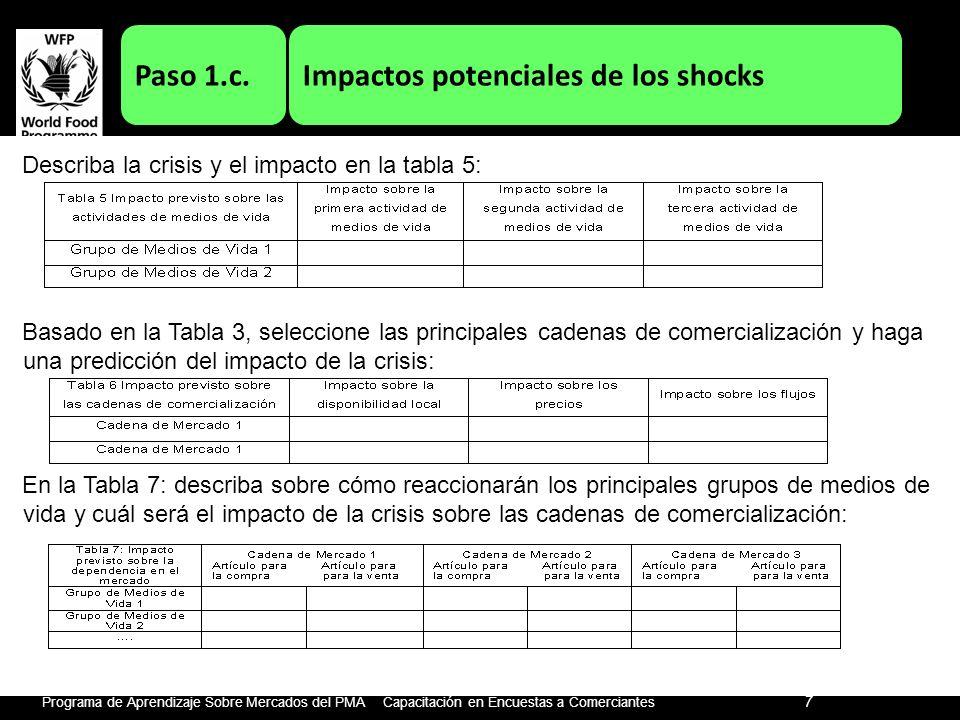Programa de Aprendizaje Sobre Mercados del PMA 7 Capacitación en Encuestas a Comerciantes Paso 1.c.Impactos potenciales de los shocks Describa la crisis y el impacto en la tabla 5: Basado en la Tabla 3, seleccione las principales cadenas de comercialización y haga una predicción del impacto de la crisis: En la Tabla 7: describa sobre cómo reaccionarán los principales grupos de medios de vida y cuál será el impacto de la crisis sobre las cadenas de comercialización: