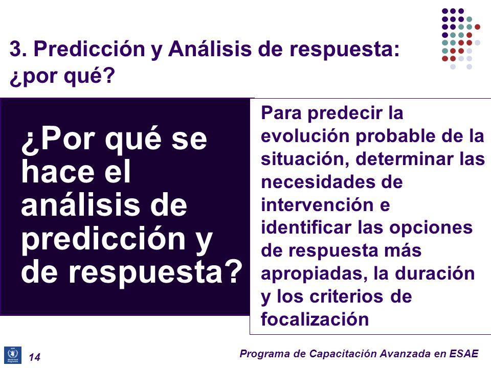 Programa de Capacitación Avanzada en ESAE 13 2. Análisis de la situación: ¿Por qué? ¿Por qué se hace el análisis de la situación? Para comprender la s
