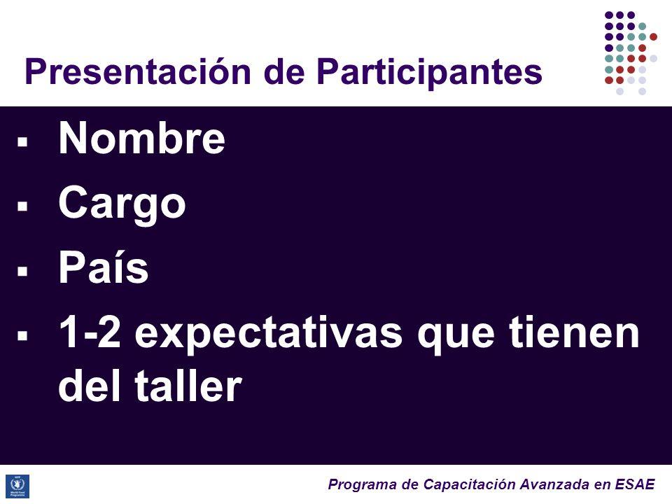 Programa de Capacitación Avanzada en ESAE Presentación de Participantes Nombre Cargo País 1-2 expectativas que tienen del taller