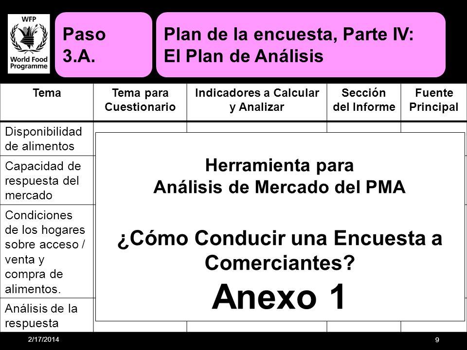 2/17/2014 9 Paso 3.A. Plan de la encuesta, Parte IV: El Plan de Análisis TemaTema para Cuestionario Indicadores a Calcular y Analizar Sección del Info