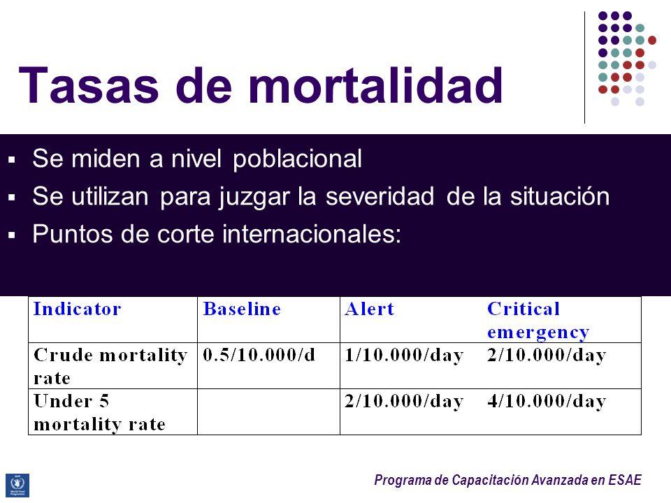 Programa de Capacitación Avanzada en ESAE Tasas de mortalidad Se miden a nivel poblacional Se utilizan para juzgar la severidad de la situación Puntos