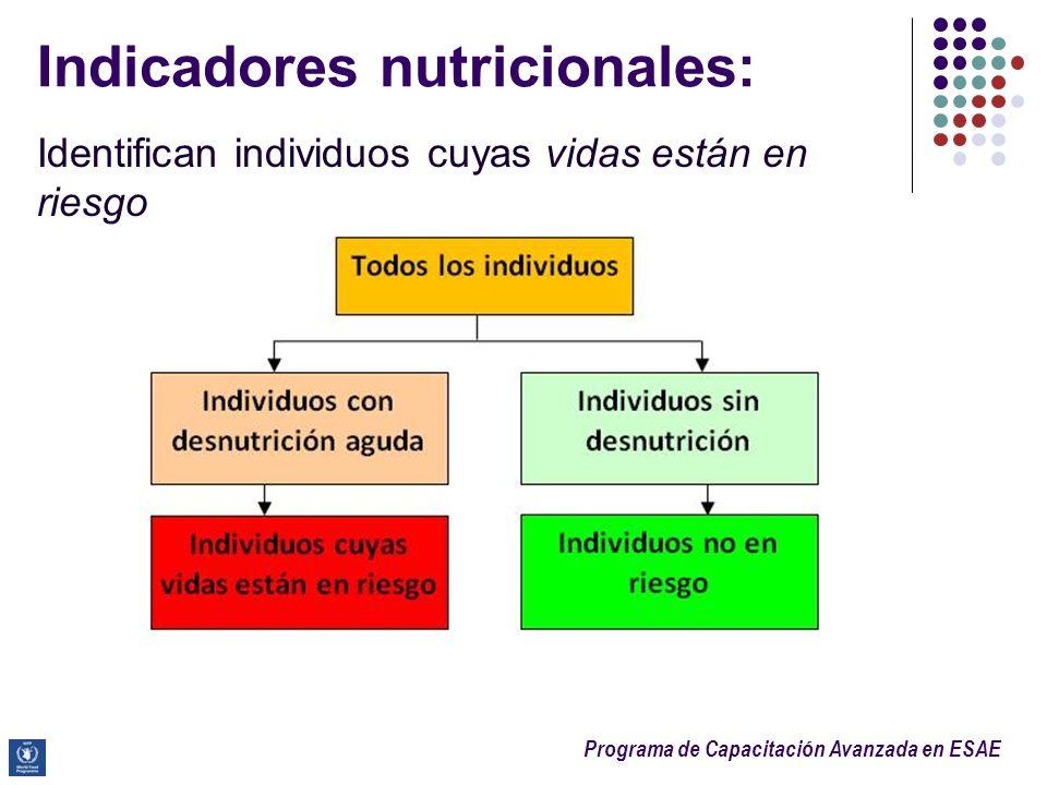 Programa de Capacitación Avanzada en ESAE Indicadores nutricionales: Identifican individuos cuyas vidas están en riesgo