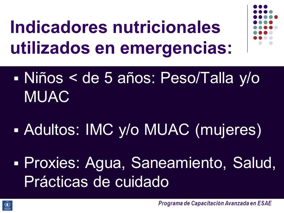 Programa de Capacitación Avanzada en ESAE Indicadores nutricionales utilizados en emergencias: Niños < de 5 años: Peso/Talla y/o MUAC Adultos: IMC y/o