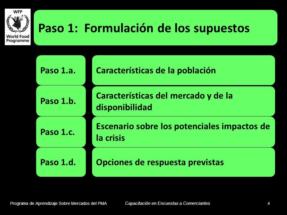 Programa de Aprendizaje Sobre Mercados del PMA Capacitación en Encuestas a Comerciantes 4 Paso 1: Formulación de los supuestos Paso 1.b.