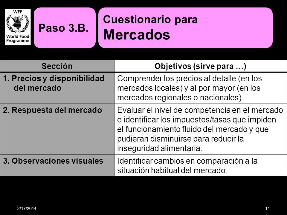 2/17/201411 Cuestionario para Mercados Paso 3.B. SecciónObjetivos (sirve para …) 1. Precios y disponibilidad del mercado Comprender los precios al det