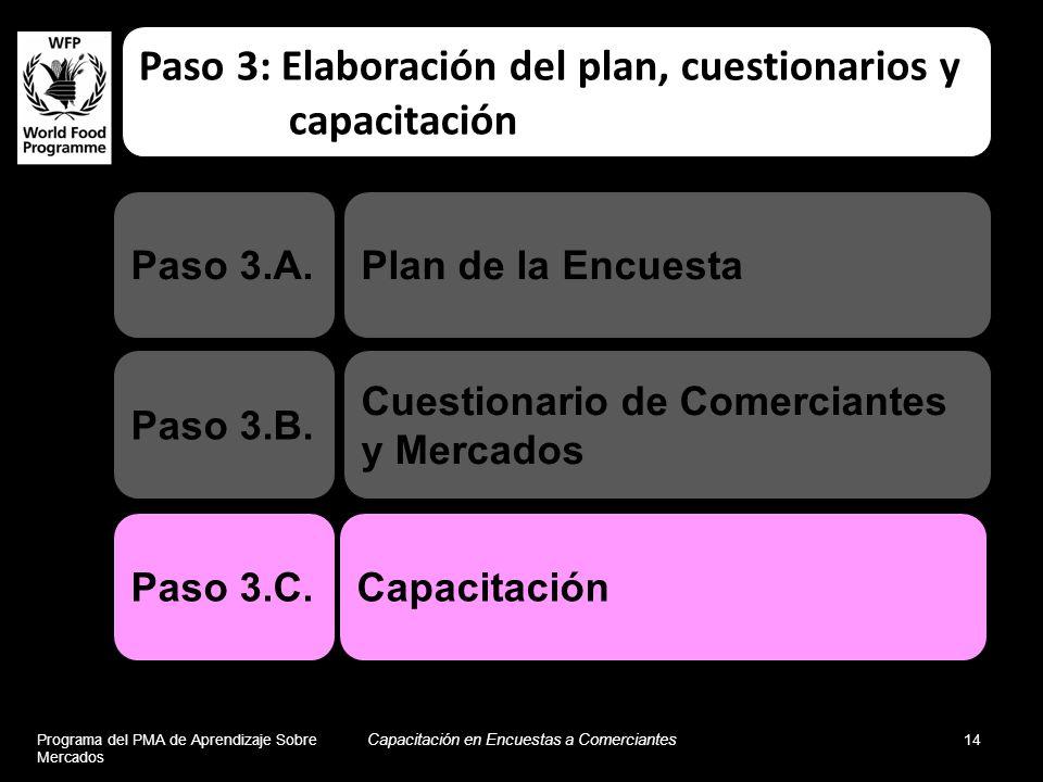 Programa del PMA de Aprendizaje Sobre Mercados Capacitación en Encuestas a Comerciantes 14 Capacitación Plan de la Encuesta Cuestionario de Comerciant