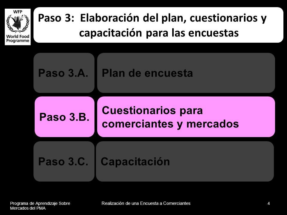 Programa de Aprendizaje Sobre Mercados del PMA Realización de una Encuesta a Comerciantes 4 Capacitación Plan de encuesta Cuestionarios para comercian