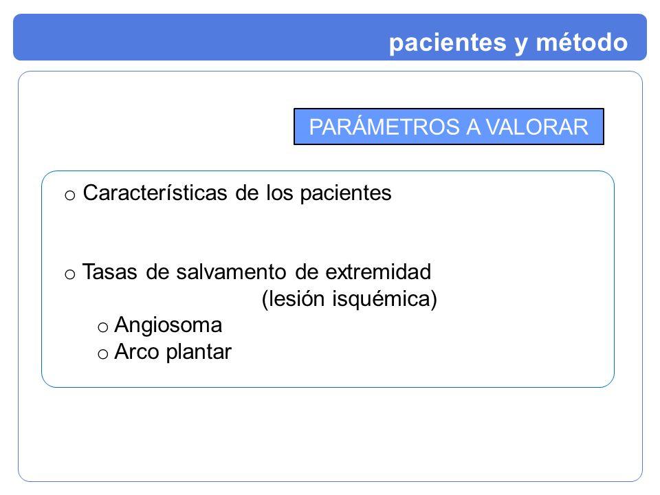pacientes y método ANÁLISIS ESTADÍSTICO PARÁMETROS A VALORAR o Características de los pacientes o Tasas de salvamento de extremidad (lesión isquémica)