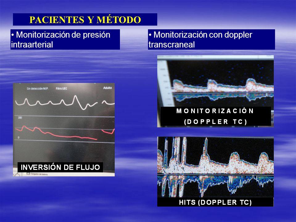 PACIENTES Y MÉTODO Monitorización con doppler transcraneal INVERSIÓN DE FLUJO MONITORIZACIÓN (DOPPLER TC) HITS (DOPPLER TC) Monitorización de presión