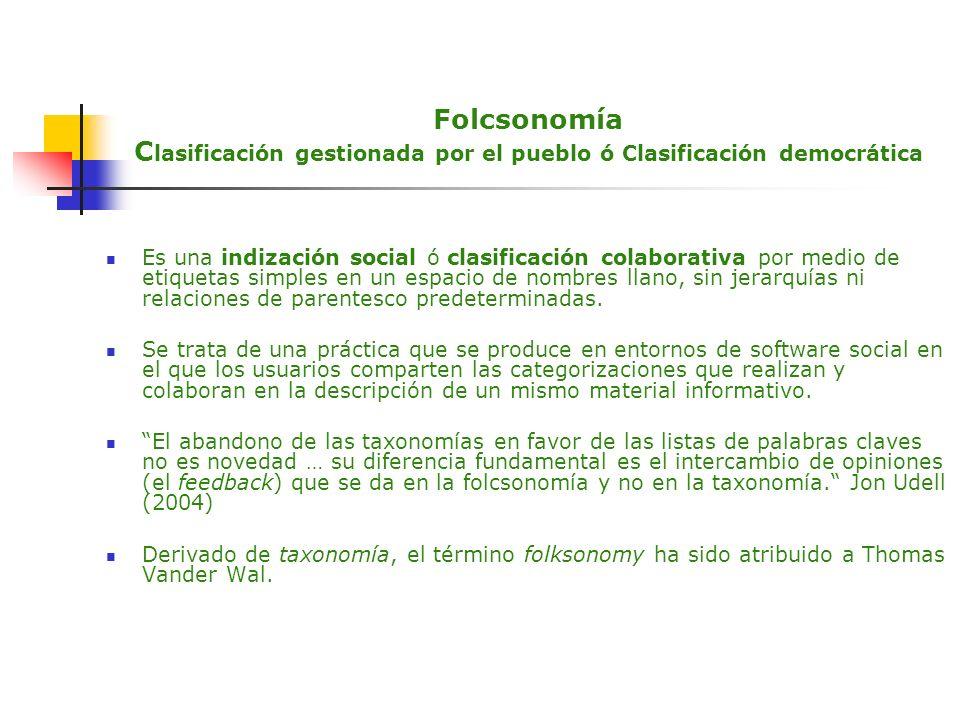 Folcsonomía C lasificación gestionada por el pueblo ó Clasificación democrática Es una indización social ó clasificación colaborativa por medio de eti