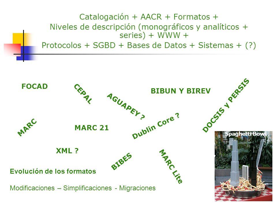 Catalogación + AACR + Formatos + Niveles de descripción (monográficos y analíticos + series) + WWW + Protocolos + SGBD + Bases de Datos + Sistemas + (