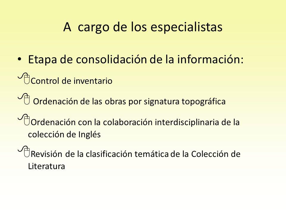 A cargo de los especialistas Proceso Documental: 1- Preparación del documento a procesar 2- Confección de hojas de carga en formato MARC 21, bajo las reglas de catalogación RCA2 3- Para su ubicación en el estante se utiliza la Clasificación Decimal Universal (CDU)