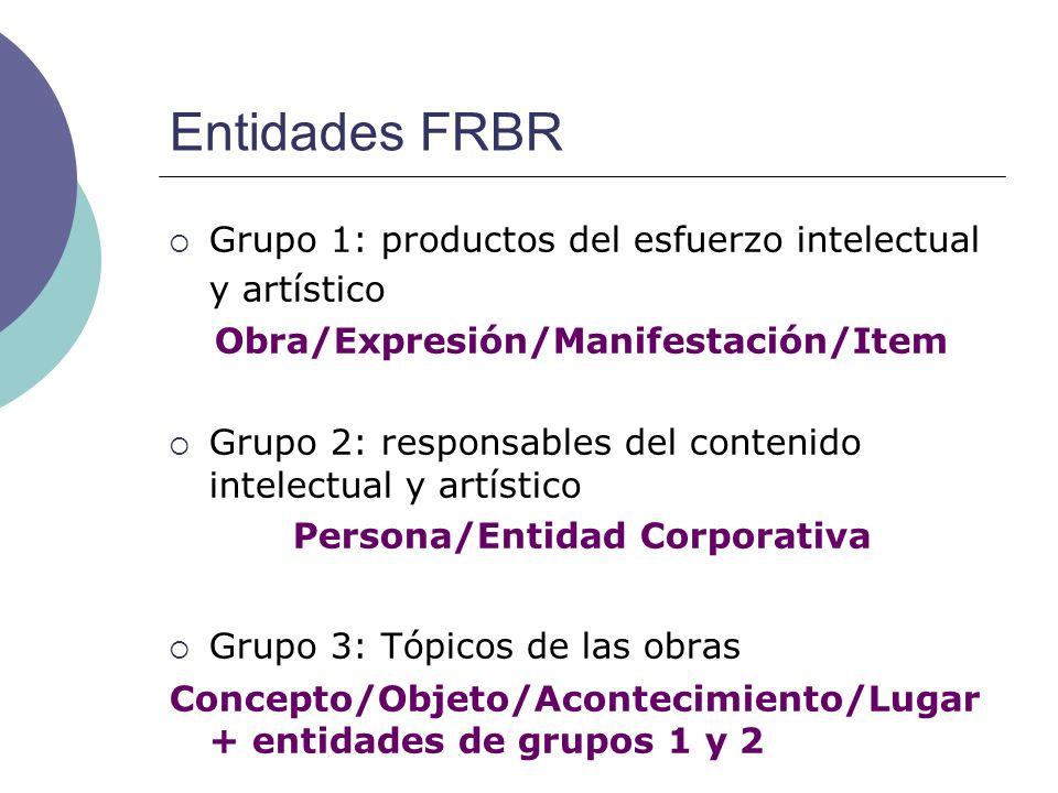 Entidades FRBR Grupo 1: productos del esfuerzo intelectual y artístico Obra/Expresión/Manifestación/Item Grupo 2: responsables del contenido intelectu