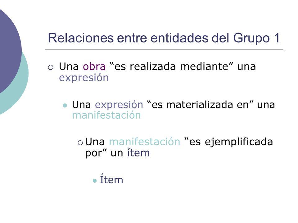 Relaciones entre entidades del Grupo 1 Una obra es realizada mediante una expresión Una expresión es materializada en una manifestación Una manifestac