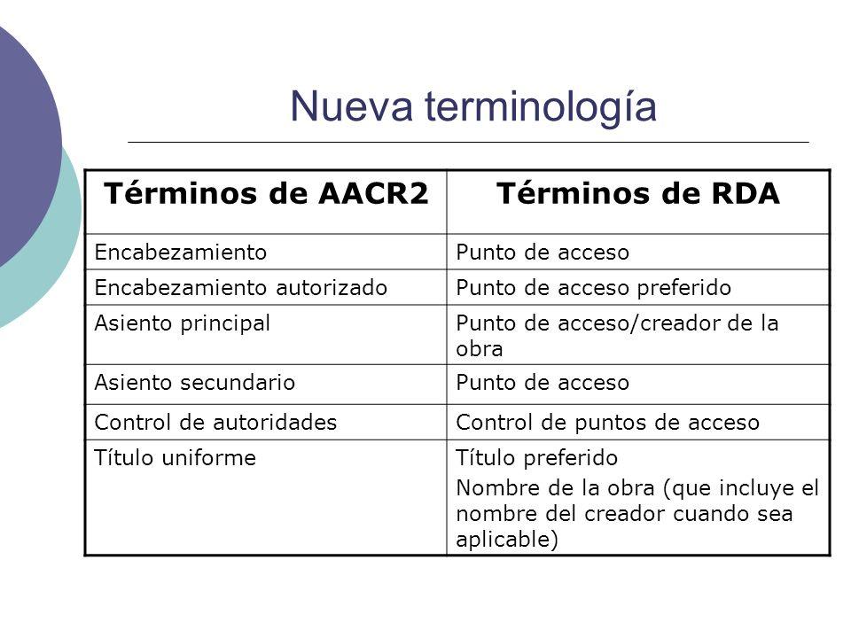Nueva terminología Términos de AACR2Términos de RDA EncabezamientoPunto de acceso Encabezamiento autorizadoPunto de acceso preferido Asiento principal