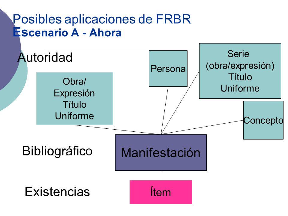 Posibles aplicaciones de FRBR Es cenario A - Ahora Autoridad Bibliográfico Existencias Ítem Obra/ Expresión Título Uniforme Concepto Manifestación Per