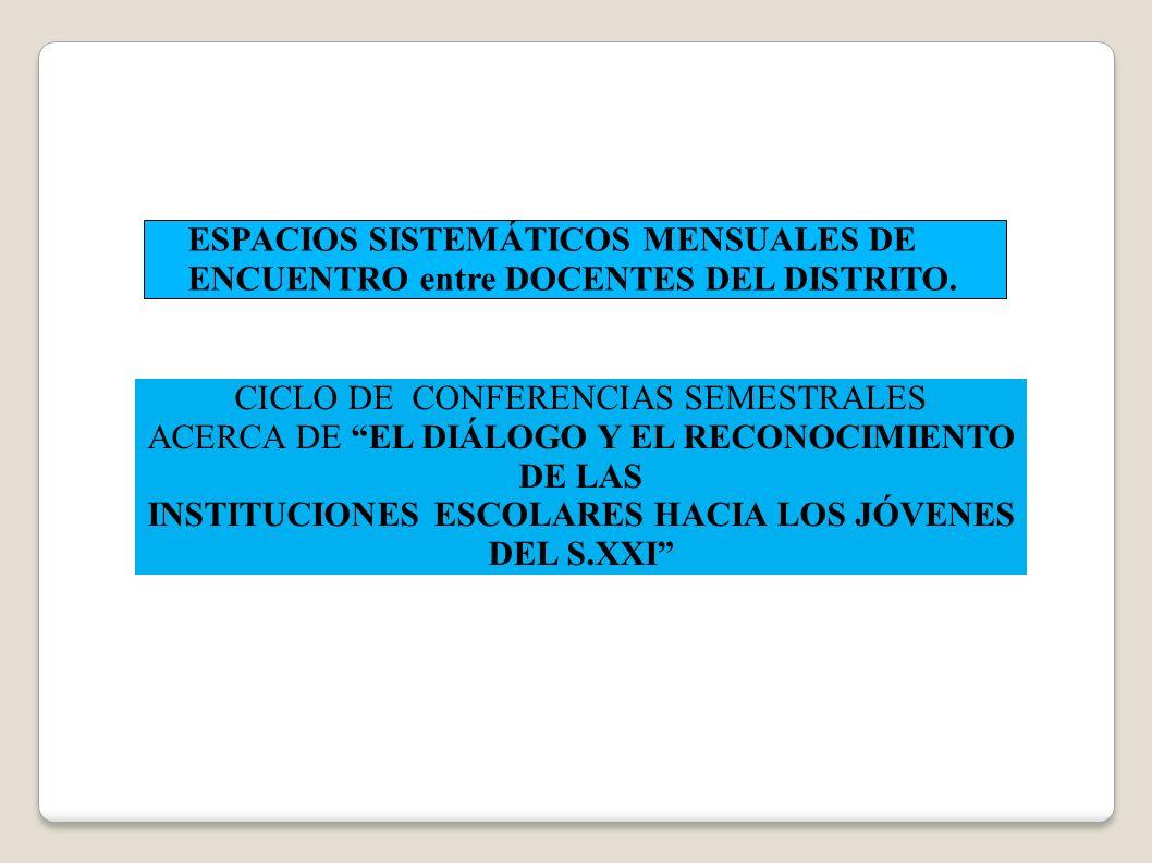 REPRESENTACIONES SOCIALES ESPACIOS DE PROMOCIÓN DE CULTURA Y ARTE Acuerdo con Secretaría de Cultura Municipal. LÍNEAS DE EXTENSIÒN Y CAPACITACIÓN CICL