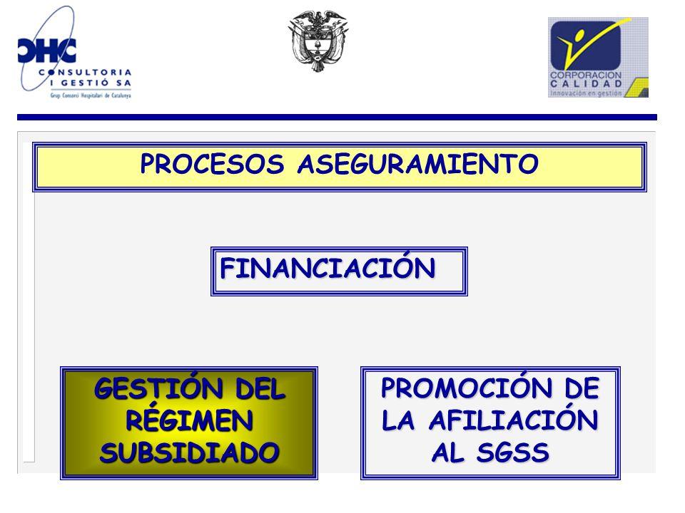 FINANCIACIÓN GESTIÓN DEL RÉGIMEN SUBSIDIADO PROMOCIÓN DE LA AFILIACIÓN AL SGSS PROCESOS ASEGURAMIENTO