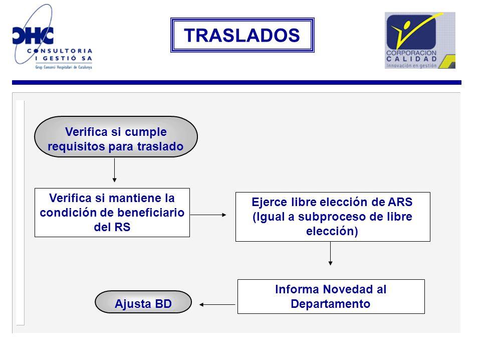 Verifica si cumple requisitos para traslado Verifica si mantiene la condición de beneficiario del RS Ejerce libre elección de ARS (Igual a subproceso