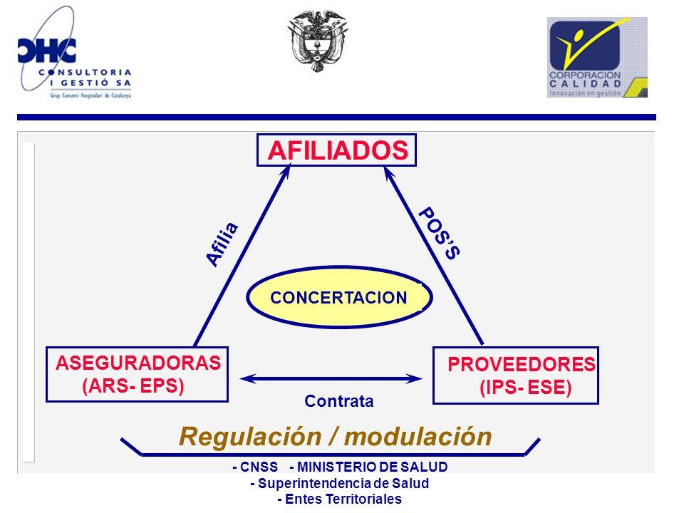 CONCERTACION AFILIADOS PROVEEDORES (IPS- ESE) Afilia POSS Contrata Regulación / modulación - CNSS - MINISTERIO DE SALUD - Superintendencia de Salud -