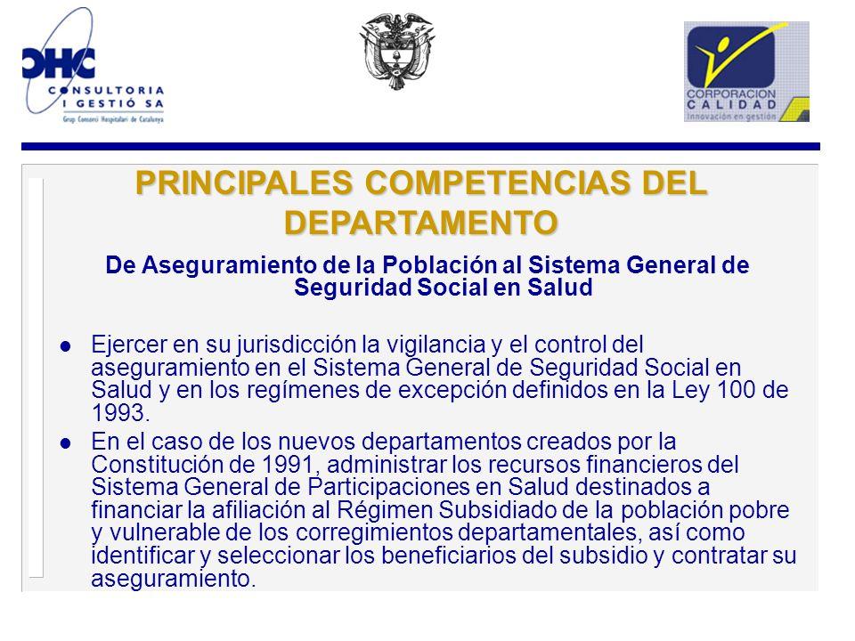 PRINCIPALES COMPETENCIAS DEL MUNICIPIO Aseguramiento de la población al régimen subsidiado y promoción de la afiliación al contributivo.