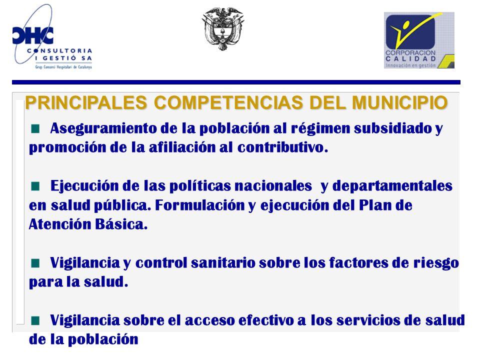 PRINCIPALES COMPETENCIAS DEL MUNICIPIO Aseguramiento de la población al régimen subsidiado y promoción de la afiliación al contributivo. Ejecución de