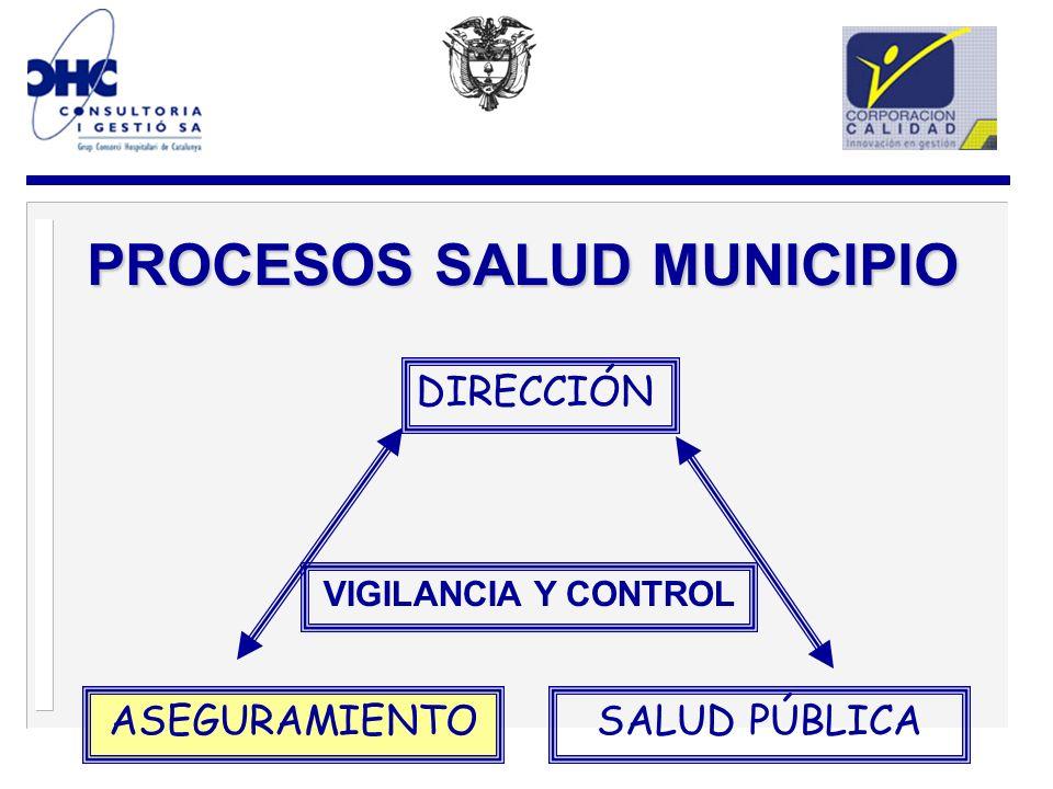 ASISTENCIA TÉCNICA TÉCNICAA.T.DIAGNOSTICO SITUACIONAL DEL R.