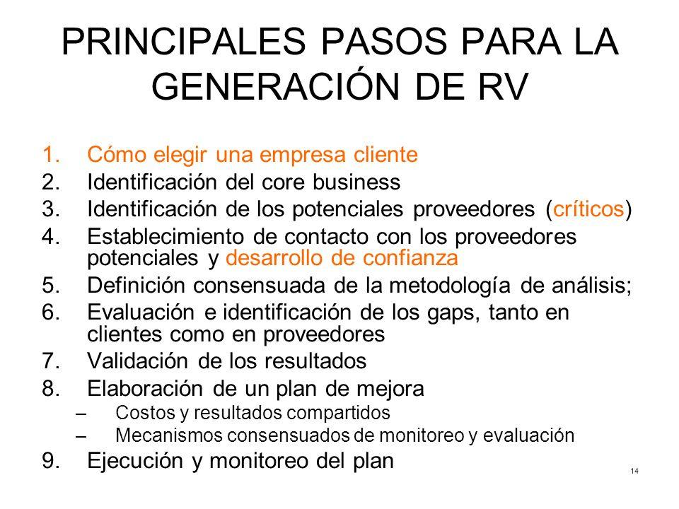 14 PRINCIPALES PASOS PARA LA GENERACIÓN DE RV 1.Cómo elegir una empresa cliente 2.Identificación del core business 3.Identificación de los potenciales