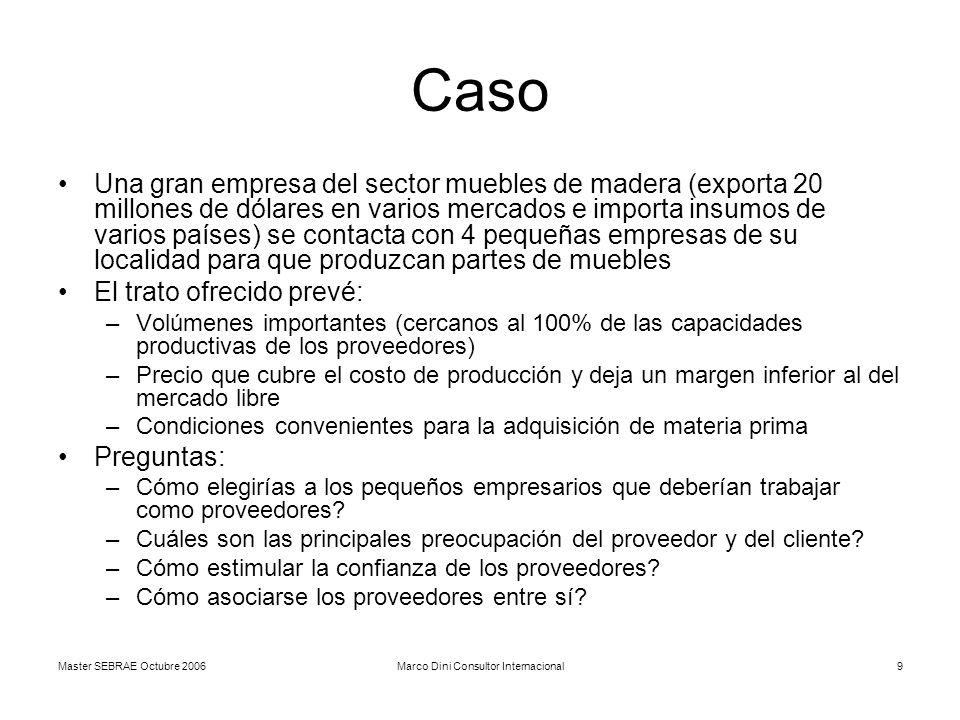 Master SEBRAE Octubre 2006Marco Dini Consultor Internacional9 Caso Una gran empresa del sector muebles de madera (exporta 20 millones de dólares en va