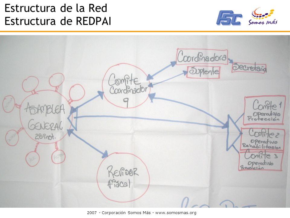 2007 - Corporación Somos Más - www.somosmas.org Estructura de la Red Estructura de REDPAI