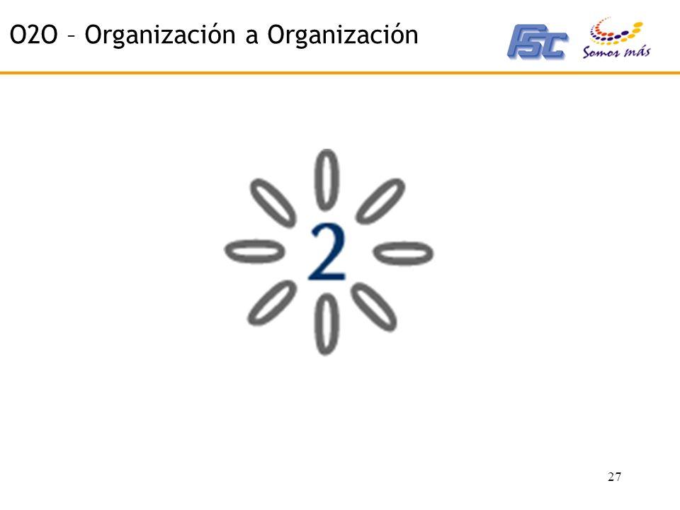 27 O2O – Organización a Organización Corporación Somos Más 2005
