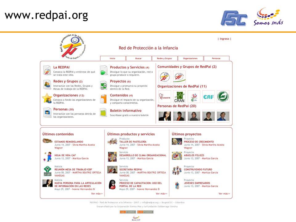2007 - Corporación Somos Más - www.somosmas.org www.redpai.org
