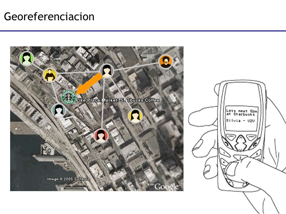 Georeferenciacion