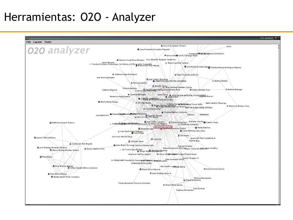 Herramientas: O2O - Analyzer