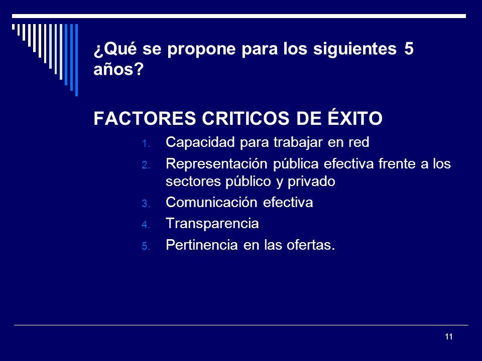 11 ¿Qué se propone para los siguientes 5 años. FACTORES CRITICOS DE ÉXITO 1.
